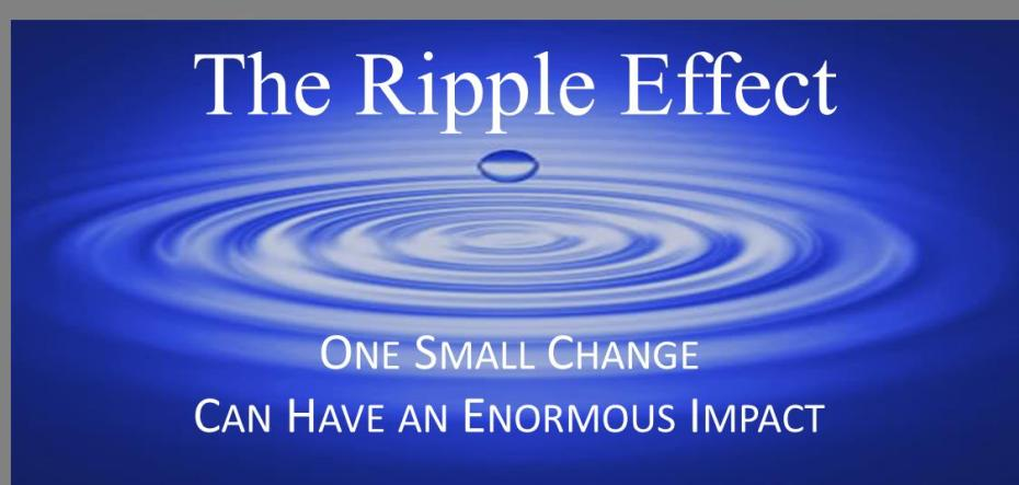 Making Positive Waves…. The Ripple Effect (post By Kirk